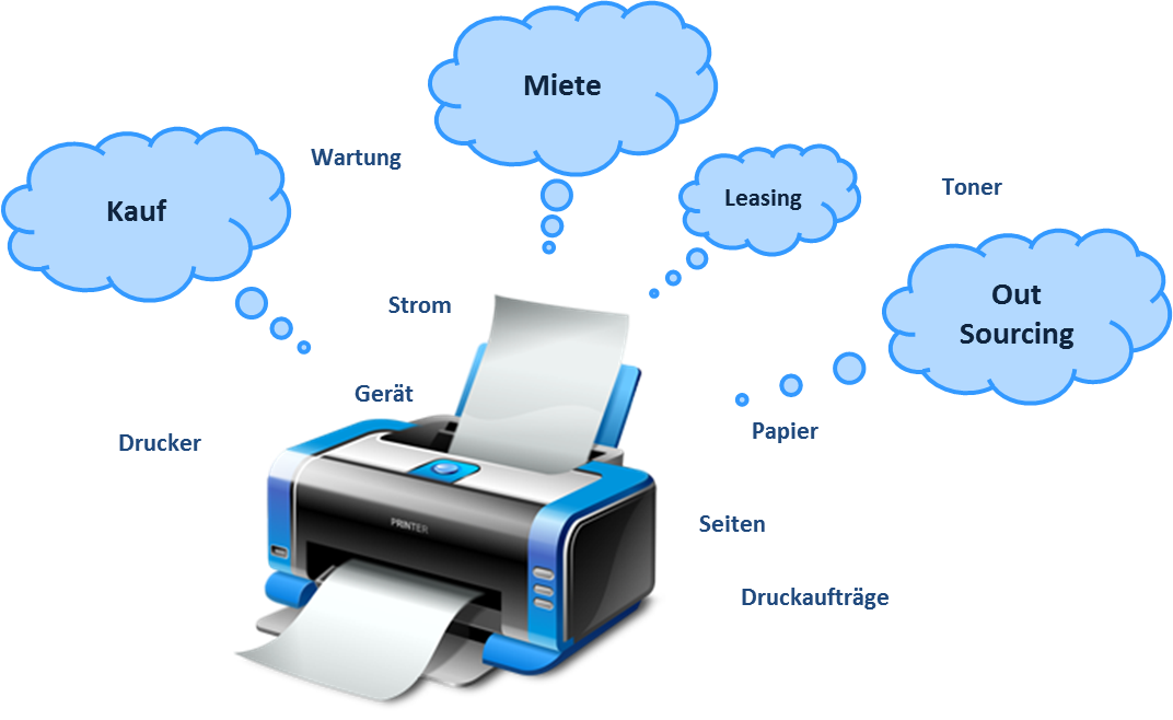 Warum Ihr Drucker ein Sparschwein sein kann